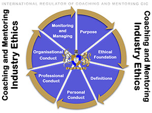 Coaching and Mentoring Industry Ethics